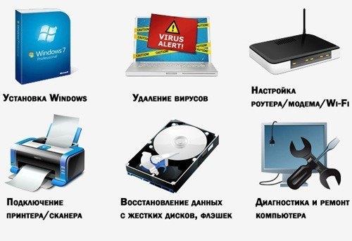 компьютерные услуги Киров